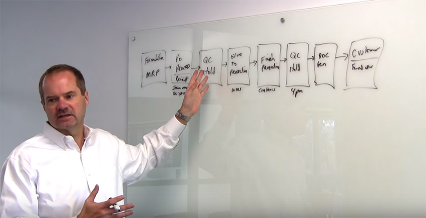 What is Process Control (Video)