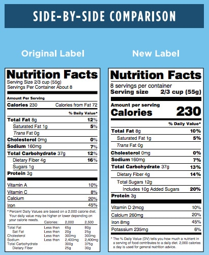 New vs Old Nutrition Fact Labels